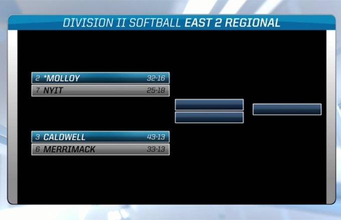 Knockout Stage Ficture for Division II Softball Tournament