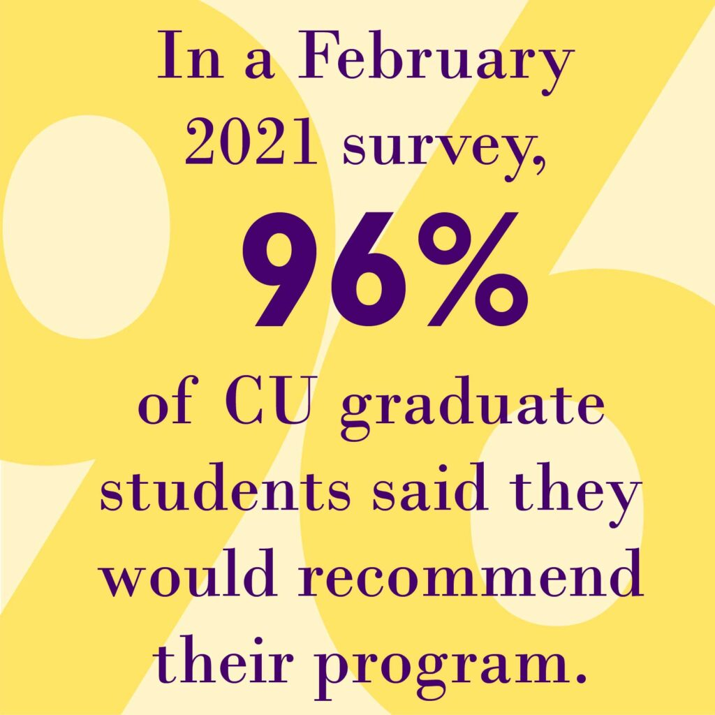 In a February 2021 survey, 96% of CU graduate students said they would recommend their program.